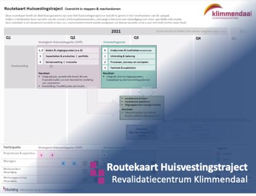 Routekaart Huisvesting Revalidatiecentrum Klimmendaal